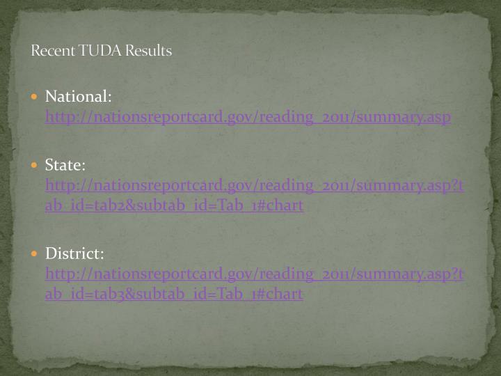 Recent TUDA Results