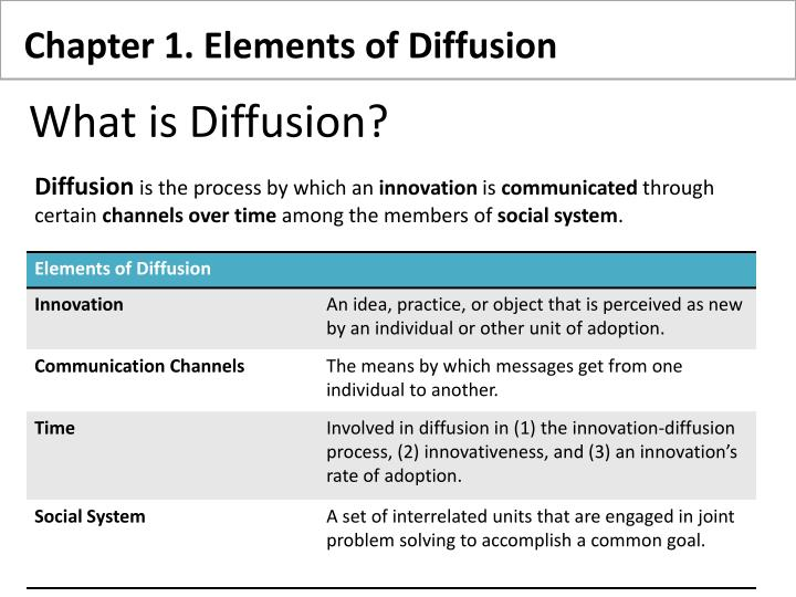 What is diffusion