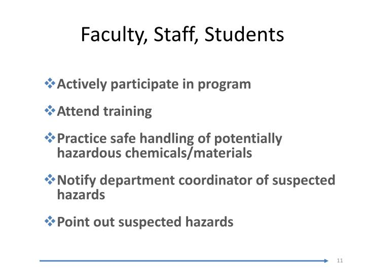 Faculty, Staff, Students