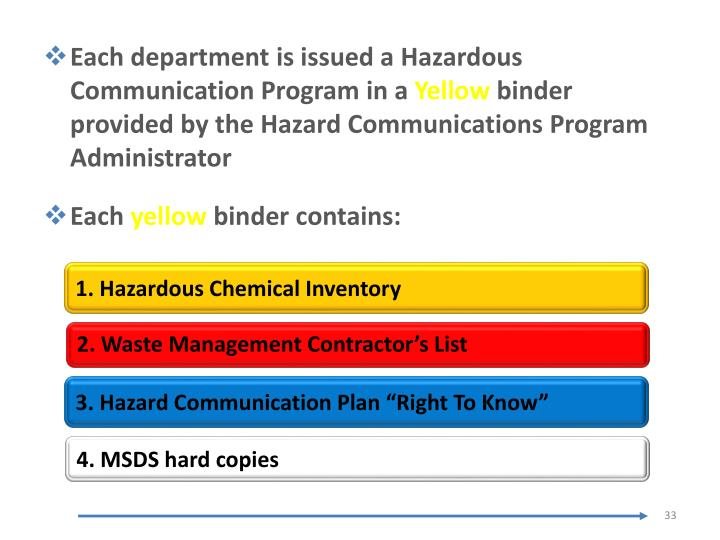 Each department is issued a Hazardous Communication Program in a