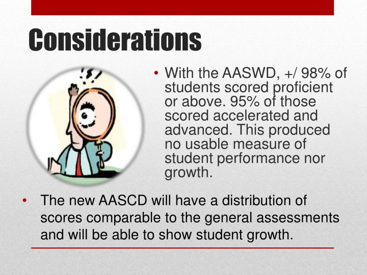 With the AASWD, +/ 98% of students scored proficient or above. 95% of those scored accelerated and advanced. This produced no usable measure of student performance nor growth.