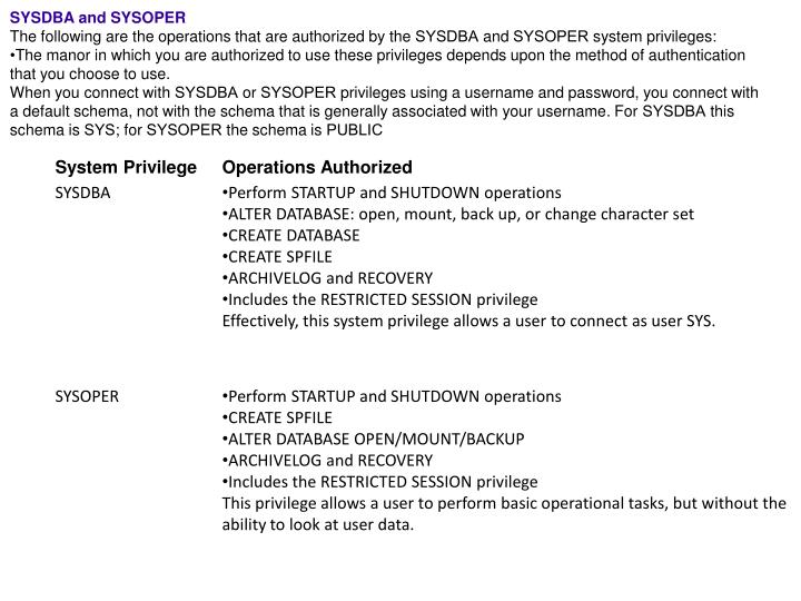 SYSDBA and SYSOPER