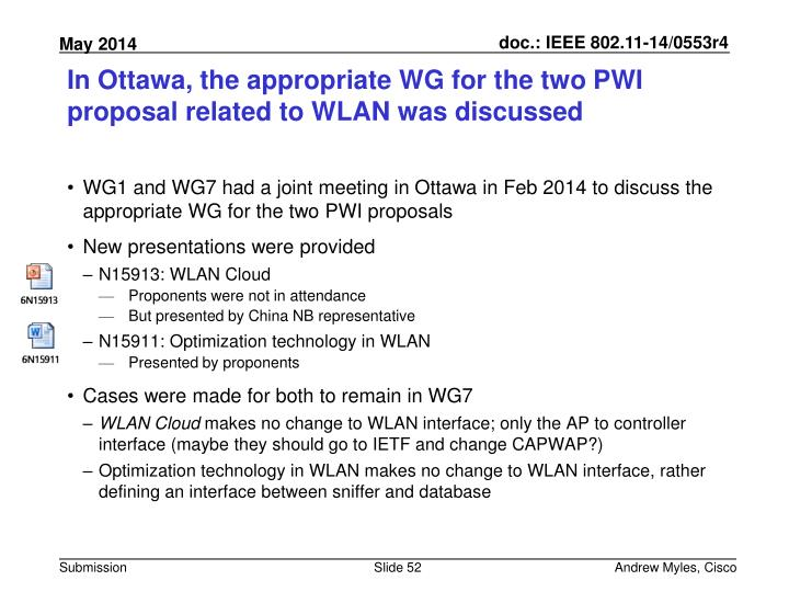 In Ottawa, the appropriate WG for the two PWI proposal related to WLAN was discussed