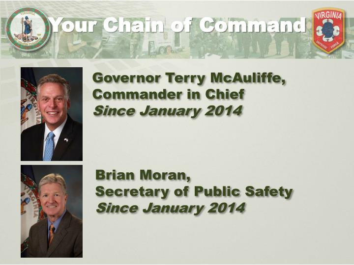 Your Chain of Command