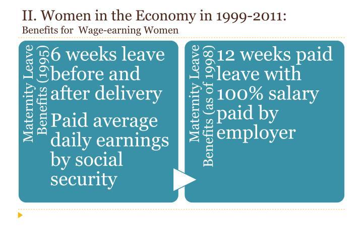 II. Women in the Economy in 1999-2011:
