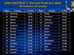 2009 westest 2 percent proficient math all students all grades1
