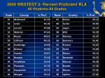 2009 westest 2 percent proficient rla all students all grades