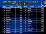 2009 westest 2 percent proficient rla all students all grades1