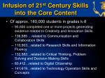infusion of 21 st century skills into the core content1