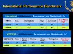 international performance benchmark