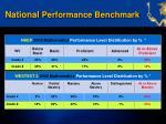 national performance benchmark