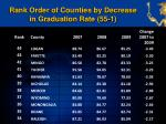 rank order of counties by decrease in graduation rate 55 11