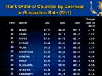 rank order of counties by decrease in graduation rate 55 12