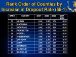 rank order of counties by increase in dropout rate 55 12