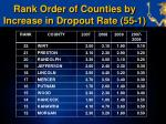 rank order of counties by increase in dropout rate 55 13