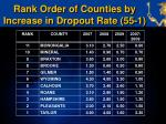 rank order of counties by increase in dropout rate 55 14