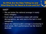 so what are the data telling us and what else do we need to know and do