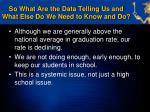 so what are the data telling us and what else do we need to know and do2