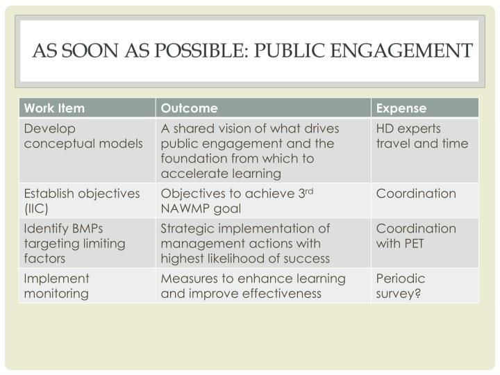 As soon as possible: Public Engagement