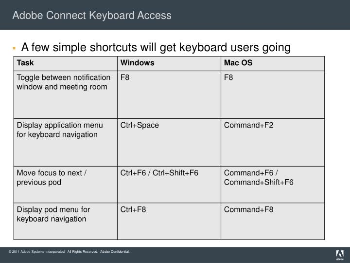 Adobe Connect Keyboard Access