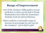 range of improvement