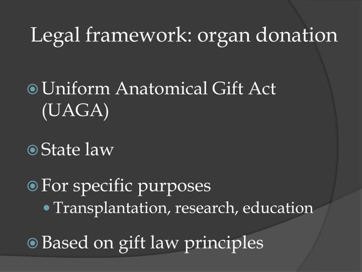 Legal framework organ donation