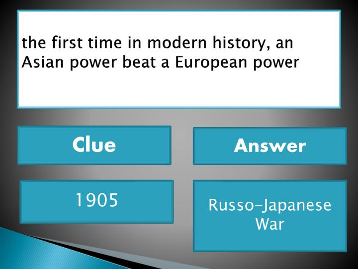 The first time in modern history an asian power beat a european power