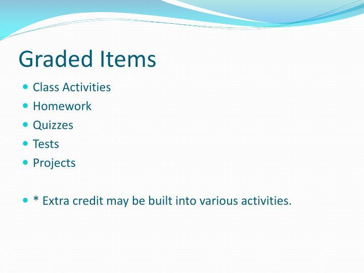 Graded Items