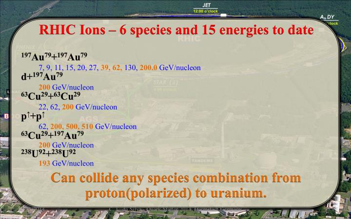 RHIC Ions – 6 species and 15 energies to date