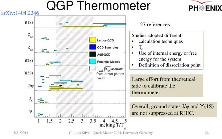 QGP Thermometer