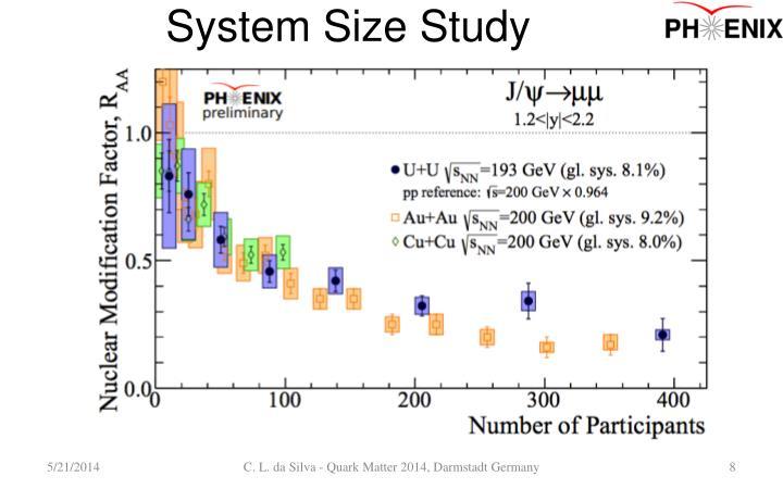 System Size Study