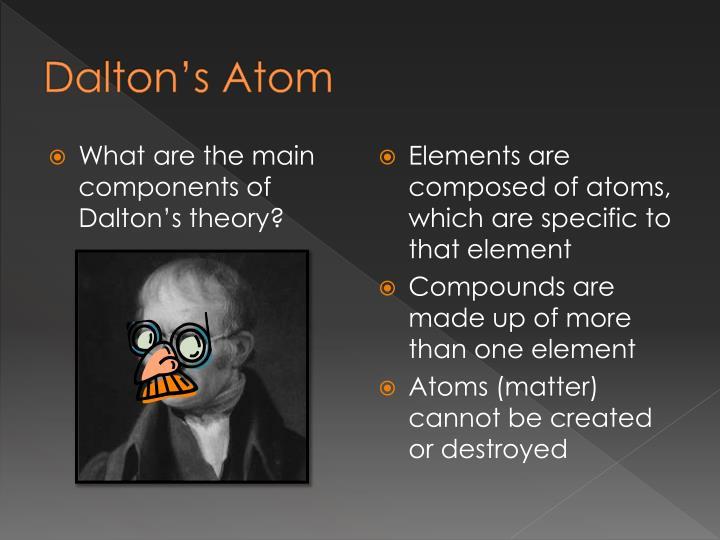 Dalton s atom