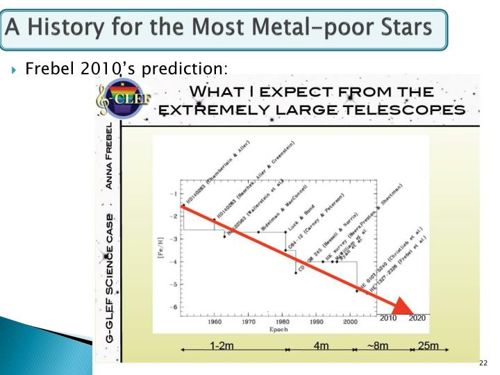 A History for the Most Metal-poor Stars