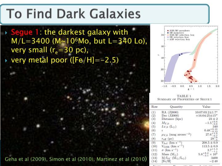 To Find Dark Galaxies