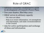 role of grac