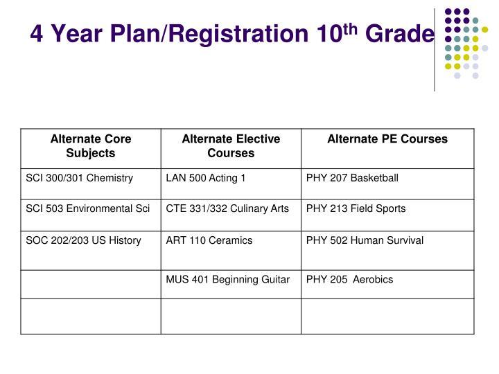 4 Year Plan/Registration 10