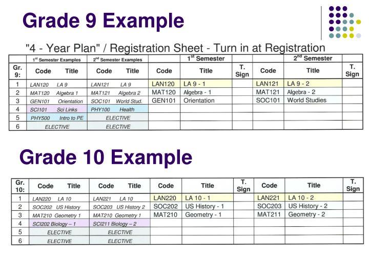 Grade 9 Example