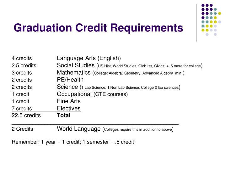 Graduation Credit Requirements