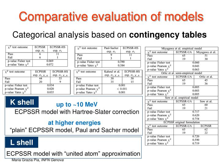 Comparative evaluation of models