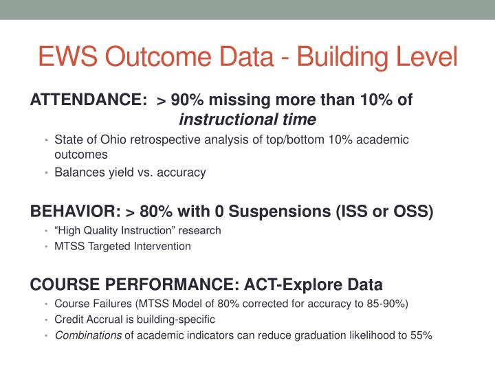 EWS Outcome Data - Building Level