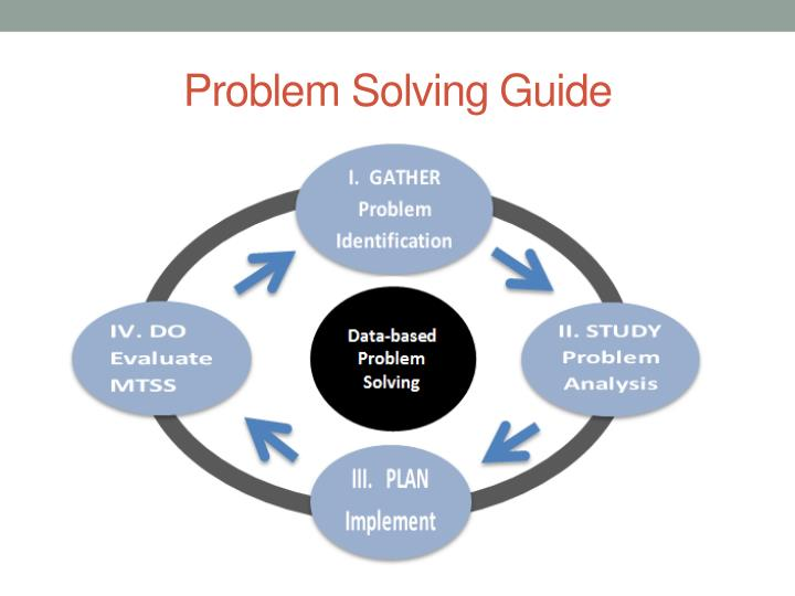 Problem Solving Guide