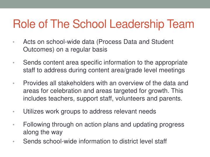 Role of The School Leadership Team