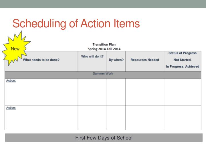 Scheduling of Action Items