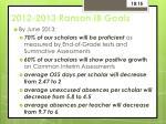 2012 2013 ranson ib goals