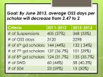 goal by june 2013 average oss days per scholar will decrease from 2 47 to 21
