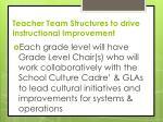 teacher team structures to drive instructional improvement