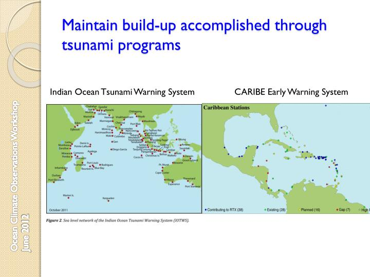 Maintain build-up accomplished through tsunami programs