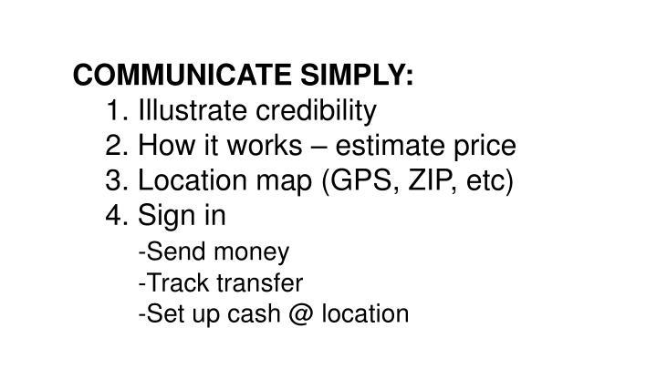 COMMUNICATE SIMPLY: