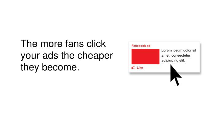 The more fans click your ads the cheaper they become.
