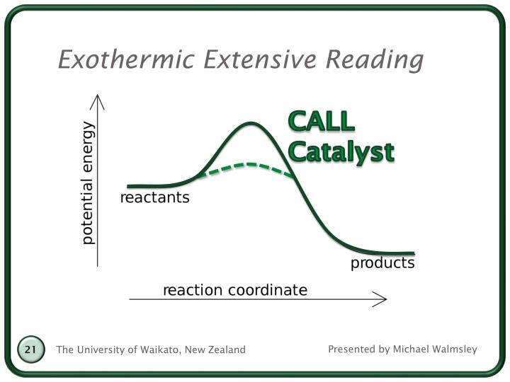 Exothermic Extensive Reading
